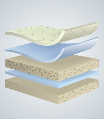 Celliant layers illustration